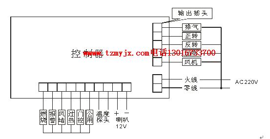 三.控制器接线图